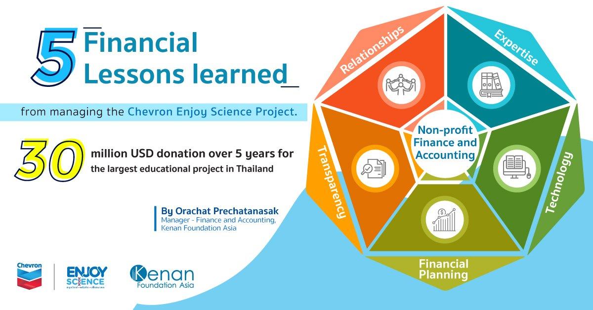 ถอดบทเรียนด้านการบัญชีการเงินและการบริหารภายใต้โครงการ Chevron Enjoy Science 1