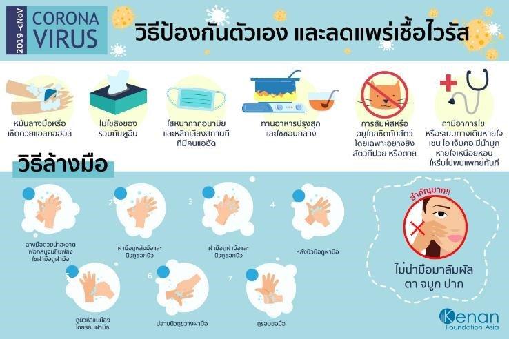 การทดลองวิทยาศาสตร์ที่แสดงให้เห็นถึงความสำคัญของการล้างมือด้วยน้ำและสบู่ 9